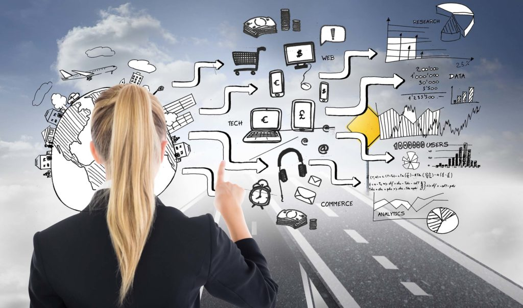 marketing automation utbildning